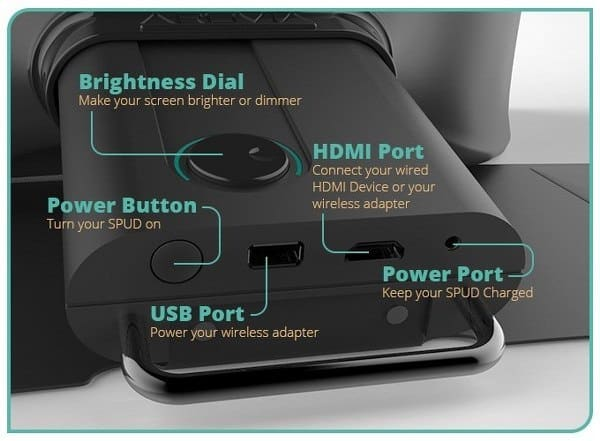 SPUD es la pantalla portátil que puedes llevar en tu bolso